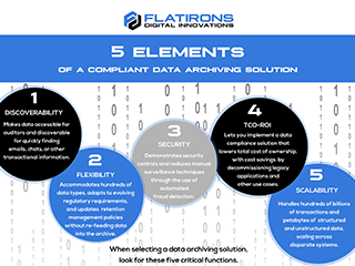 5 elements of a compliant archiving solution image