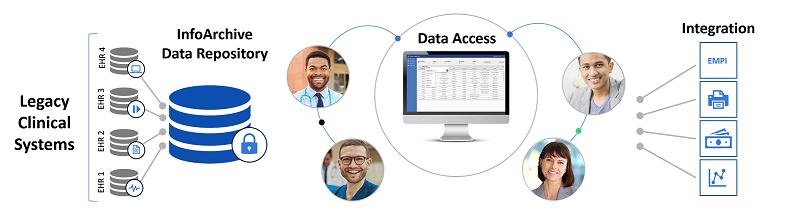 Flatirons Digital Hub for Healthcare
