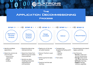 application decommissioning process image