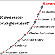 Revenue Management image