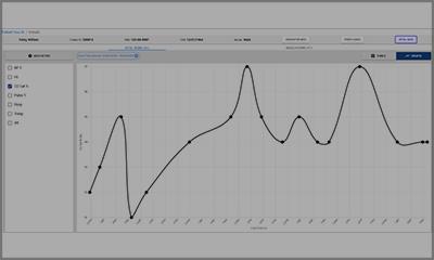 Visualization in Flatirons Digital Hub