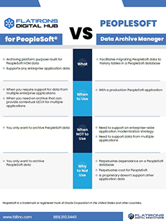 peoplesoft archiving comparison