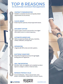 top 8 reasons to automate contracts management image